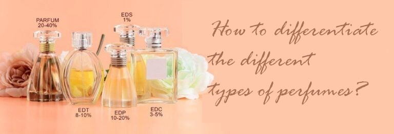 How to differentiate the types of perfumes cover